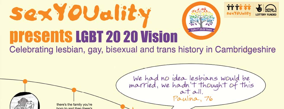 SexYOUality 20 20 Vision Project Poster